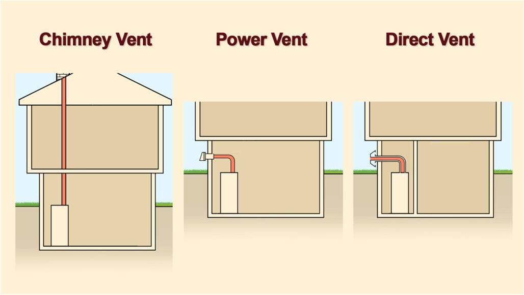 Water heater venting options